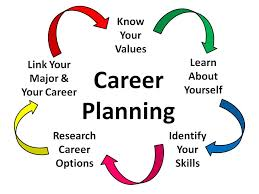 career planning with Bluechip